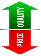 Central Pneumatic quality